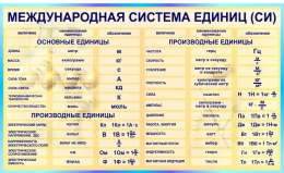 Купить Стенд Международная система СИ для кабинета физики в бирюзовых тонах 1500*900мм в России от 4820.00 ₽
