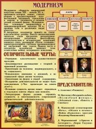 Купить Стенд Модернизм в искусстве и литературе 300*400 мм в России от 443.00 ₽