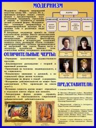 Купить Стенд Модернизм в искусстве и литературе 450*600 мм в России от 996.00 ₽
