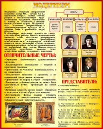 Купить Стенд Модернизм в искусстве и литературе в золотисто-бордовых тонах 400*500 мм в России от 716.00 ₽