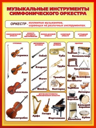 Купить Стенд Музыкальные инструменты симфонического оркестра для кабинета музыки 850*1130мм в России от 3611.00 ₽