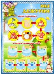 Купить Стенд Мы дежурим, Схема дежурных, Алгоритм сервировки стола для группы Гномики 370*510 мм в России от 674.00 ₽