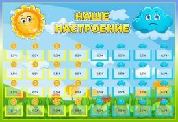 Купить Стенд Наше настроение с солнышком и тучкой 650*450 мм в России от 1495.00 ₽