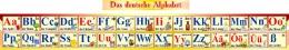Купить Стенд Немецкий Алфавит с картинками в бордовых тонах, таблицей, горизонтальный 250*2000мм в России от 1935.00 ₽
