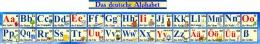 Купить Стенд Немецкий Алфавит с картинками в синих тонах, с таблицей, горизонтальный 2000*250 мм в России от 2038.00 ₽