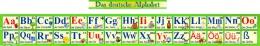 Купить Стенд Немецкий Алфавит с картинками в зелёных тонах, с таблицей, горизонтальный 2000*250мм в России от 2038.00 ₽