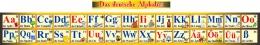 Купить Стенд Немецкий Алфавит с картинками в желто-серых тонах, с таблицей, горизонтальный 2000*250 мм в России от 2038.00 ₽