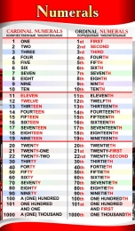 Купить Стенд Numerals для кабинета английского языка в красно-серых тонах 500*850 мм в России от 1522.00 ₽