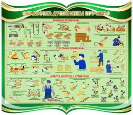 Купить Стенд Обработка древесины вручную в зеленых тонах 1000*900 мм в России от 3321.00 ₽