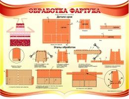 Купить Стенд Обработка фартука для  кабинета трудового обучения в золотисто-красных тонах 900*700мм в России от 2325.00 ₽