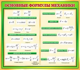 Купить Стенд ОСНОВНЫЕ ФОРМУЛЫ МЕХАНИКИ в золотисто-салатовых тонах 1140*1000 мм в России от 4286.00 ₽