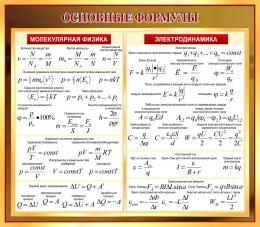 Купить Стенд Основные формулы молеклярной физики в золотисто-бордовых тонах 800*700 мм в России от 1999.00 ₽