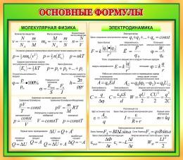 Купить Стенд ОСНОВНЫЕ ФОРМУЛЫ  в золотисто-салатовых тонах 1140*1000 мм в России от 4286.00 ₽