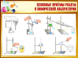 Купить Стенд Основные приёмы в химической лаборатии  900*680мм в России от 2185.00 ₽