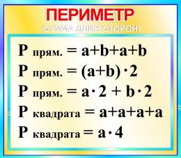 Купить Стенд Периметр  для начальной школы в бирюзовых тонах  400*350мм в России от 526.00 ₽