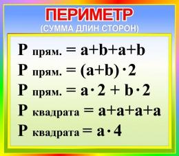 Купить Стенд Периметр  для начальной школы в зелено-голубых тонах  400*350мм в России от 500.00 ₽
