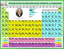Купить Стенд Периодическая таблица Менделеева для кабинета химии в зелёных тонах 1300*1000мм в России от 4888.00 ₽