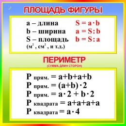 Купить Стенд Площадь фигуры, периметр  для начальной школы в стиле Радуга знаний  550*550мм в России от 1137.00 ₽