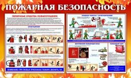 Купить Стенд Пожарная безопасность без карманов 600*1000мм в России от 2148.00 ₽