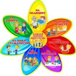 Купить Стенд Права ребенка в стиле группы Семицветик 390*390 мм в России от 561.00 ₽
