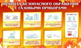 Купить Стенд Правила безопасного поведения с газовыми приборами 1000*600 мм в России от 2256.00 ₽