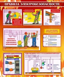 Купить Стенд Правила электробезопасности 1000*1200мм в России от 4284.00 ₽