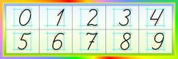 Купить Стенд Правописание цифр в стиле Радуга 600*200 мм в России от 428.00 ₽