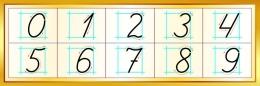 Купить Стенд Правописание цифр в золотистых тонах 600*200 мм в России от 428.00 ₽