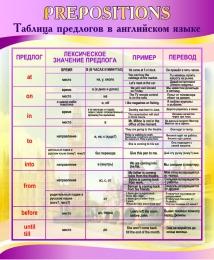 Купить Стенд  PREPOSITIONS для кабинета английского в золотисто-сиреневых тонах 700*850 мм в России от 2237.00 ₽