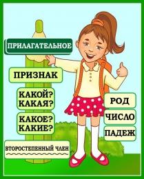Купить Стенд Прилагательное для начальной школы 420*520 мм в России от 780.00 ₽