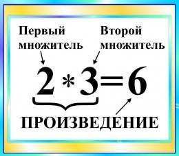 Купить Стенд Произведение для начальной школы в бирюзовых тонах  400*350мм в России от 500.00 ₽
