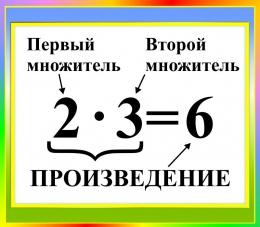 Купить Стенд Произведение для начальной школы в зелено-голубых тонах  400*350мм в России от 526.00 ₽