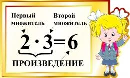 Купить Стенд Произведение для начальной школы в золотистых тонах 570*350мм в России от 736.00 ₽