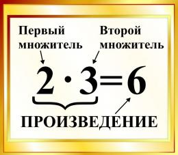 Купить Стенд Произведение  для начальной школы в золотистых тонах 400*350мм в России от 526.00 ₽