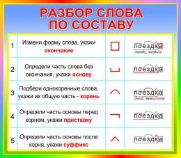 Купить Стенд Разбор слова по составу для начальной школы в радужных тонах 400*350 мм в России от 500.00 ₽