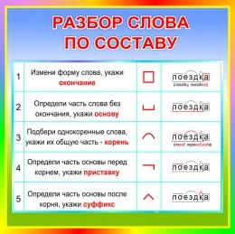Купить Стенд Разбор слова по составу в кабинет русского языка 550*550 мм в России от 1080.00 ₽