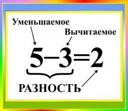 Купить Стенд Разность для начальной школы в зелено-голубых тонах 400*350мм в России от 526.00 ₽