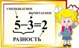 Купить Стенд Разность для начальной школы в золотистых тонах 570*350мм в России от 736.00 ₽