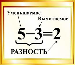 Купить Стенд Разность  для начальной школы в золотистых тонах 400*350мм в России от 526.00 ₽