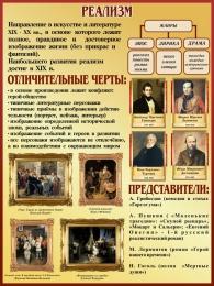 Купить Стенд Реализм в искусстве и литературе 300*400 мм в России от 443.00 ₽