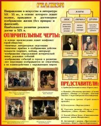 Купить Стенд Реализм в искусстве и литературе в золотисто-бордовых тонах 400*500 мм в России от 714.00 ₽