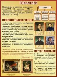 Купить Стенд Романтизм в искусстве и литературе 300*400 мм в России от 428.00 ₽