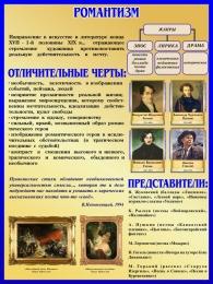 Купить Стенд Романтизм в искусстве и литературе 450*600 мм в России от 996.00 ₽