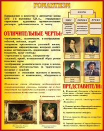 Купить Стенд Романтизм в искусстве и литературе в золотисто-бордовых тонах 400*500 мм в России от 738.00 ₽