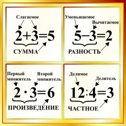 Купить Стенд с названиями компонентов сложения, вычитания, умножения, деления в золотистых тонах 550*550мм в России от 1080.00 ₽