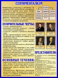 Купить Стенд Сентиментализм в искусстве и литературе 450*600 мм в России от 964.00 ₽