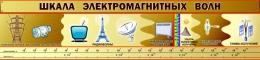 Купить Стенд Шкала электромагнитных волн для кабинета физики в коричневых тонах 2000*460мм в России от 3284.00 ₽