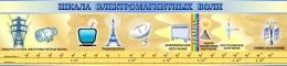 Купить Стенд Шкала электромагнитных волн в золотисто-голубых тонах для кабинета физики 1300*300мм в России от 1392.00 ₽