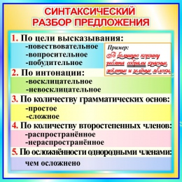 Купить Стенд Синтаксический разбор предложения слова в бирюзовых тонах 550*550 мм в России от 1080.00 ₽