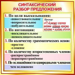 Купить Стенд Синтаксический разбор предложения слова в золотистых тонах 550*550 мм в России от 1080.00 ₽